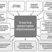 Доклад В. Боглаева на МЭФ-2014